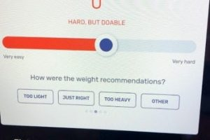 rating class difficulty